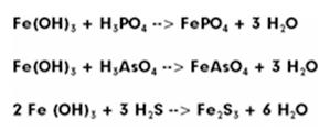 Phản ứng hóa học máy lọc nước nano sky