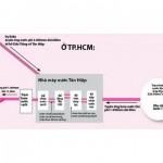 Sơ đồ đường ống dẫn nước cho TPHCM