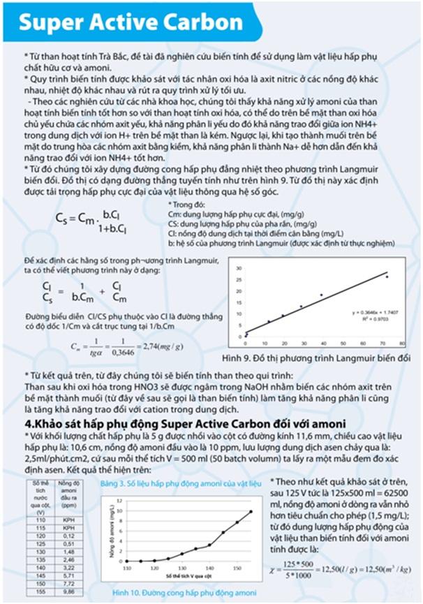 super active carbon